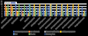 IDTECHEX_Quantitativebenchmarkingofvarioustypesofdieattachmaterials.png